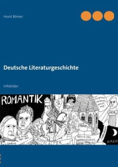 Deutsche Literaturgeschichte (German Edition)