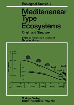 Mediterranean Type Ecosystems: Origin and Structure (Ecological Studies)